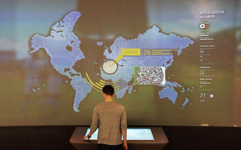 User Experience - Impression Fifa Football Museum