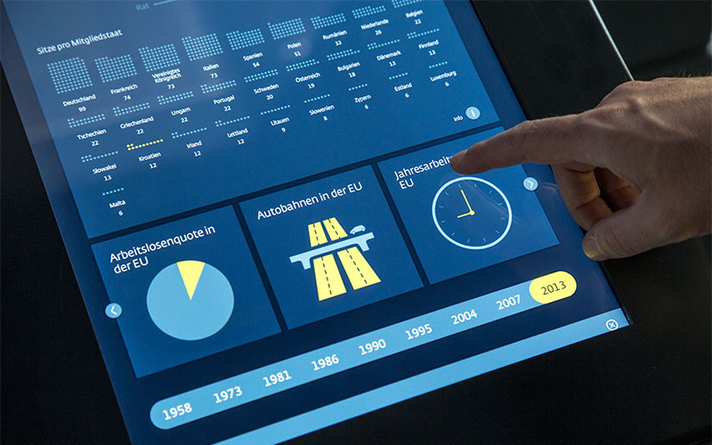 User Interface - Europe Experience